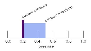pressure_delta_1