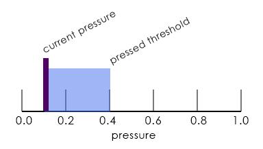 pressure_delta_2