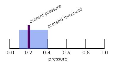 pressure_delta_3