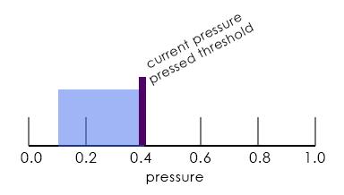 pressure_delta_4